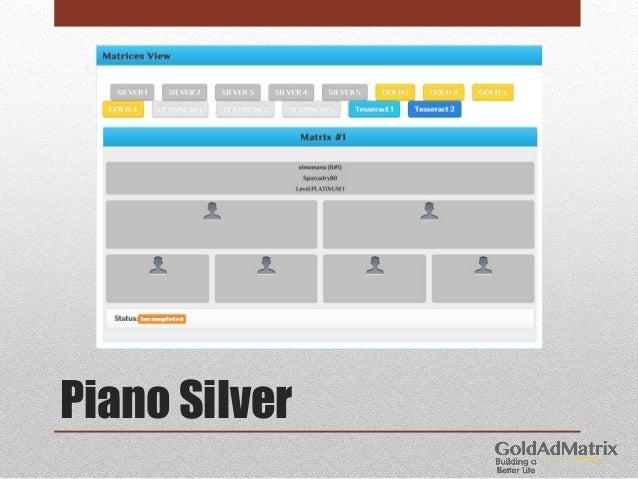 GoldAdMatriX - Presentazione Slide 2