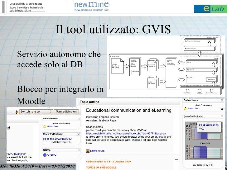 Il tool utilizzato: GVIS         Servizio autonomo che         accede solo al DB          Blocco per integrarlo in        ...