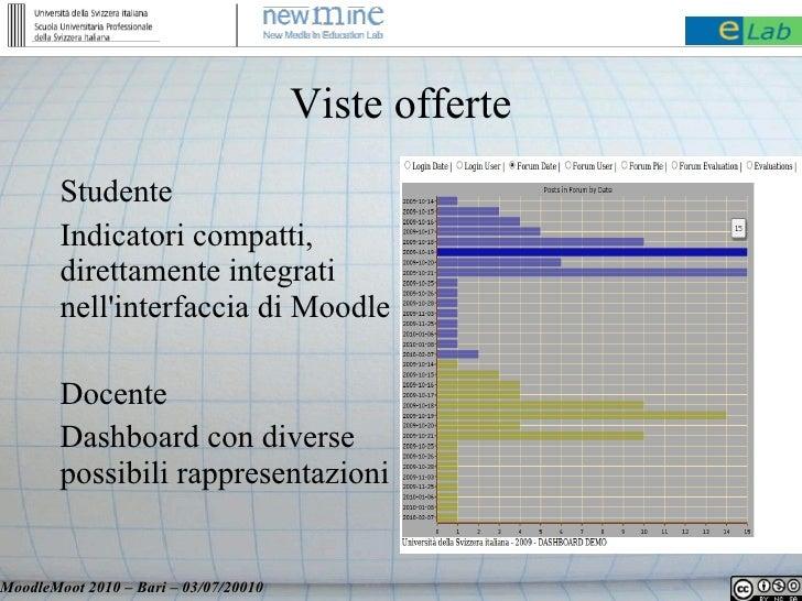 Viste offerte         Studente         Indicatori compatti,         direttamente integrati         nell'interfaccia di Moo...