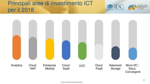 20 Analytics Cloud IaaS Enterprise Mobility Cloud SaaS UCC Cloud PaaS Advanced Storage Micro DC / Soluz. Convergenti Princ...
