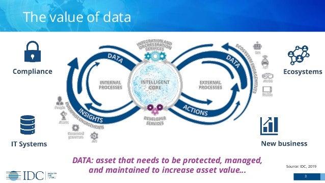 Data Intelligence: come abilitare il valore aziendale Slide 3