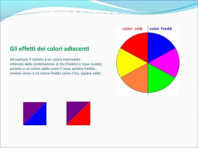 Esempio di modificazione cromatica