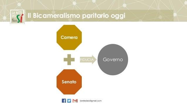Il nuovo senato for Lavori senato oggi