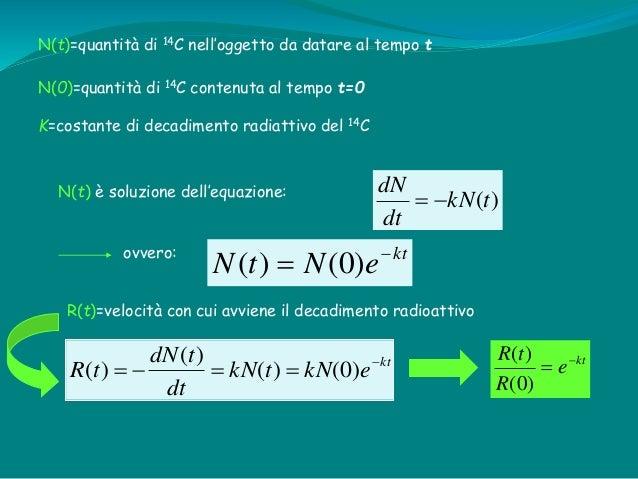 Velocità datazione Espanol