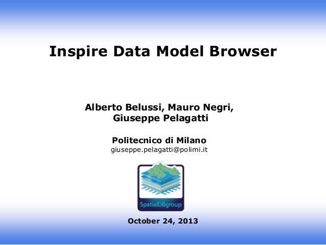 Inspire Data Model Browser  Alberto Belussi, Mauro Negri, Giuseppe Pelagatti Politecnico di Milano  giuseppe.pelagatti@pol...