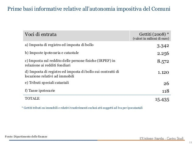 Presentazione sul federalismo municipale del 25 02 2011 for Imposta di registro locazione