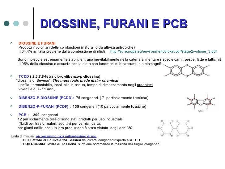 Fabbricazione Industriale Dei Medicinali Rigamonti Pdf Download