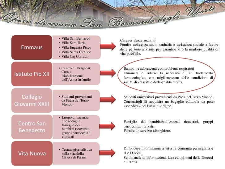 •   Villa San Bernardo     Case residenze anziani.                   •   Villa Sant'Ilario      Fornire assistenza socio s...