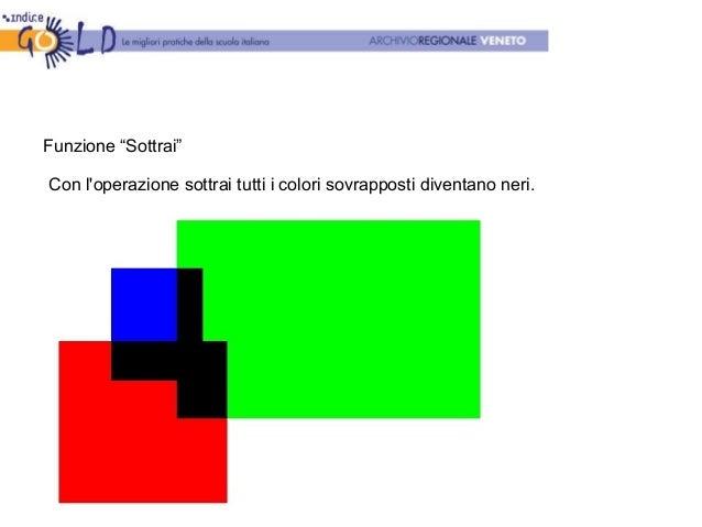 """Funzione """"Sottrai"""" Con l'operazione sottrai tutti i colori sovrapposti diventano neri."""