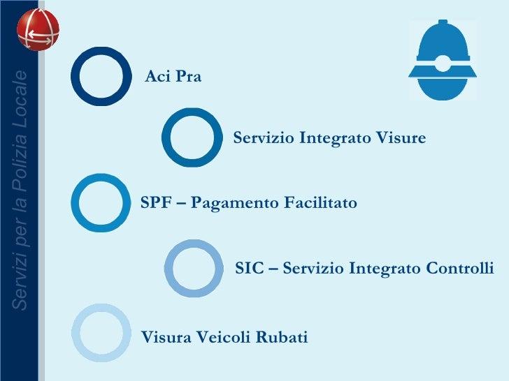 Aci Pra Servizio Integrato Visure   SPF – Pagamento Facilitato SIC – Servizio Integrato Controlli Visura Veicoli Rubati Se...