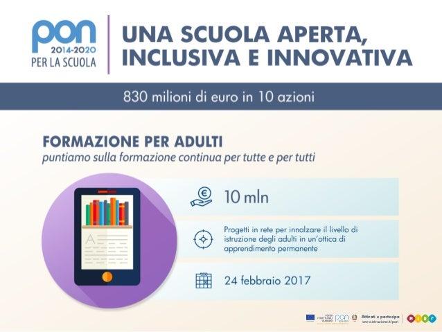 www.istruzione.it/pon Attivati e partecipa L'AVVISO QUADRO: perché è importante? Fornisce alle scuole le linee guida per p...
