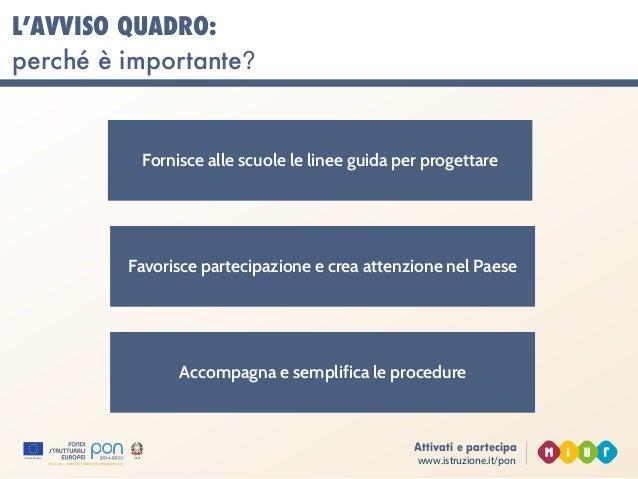 www.istruzione.it/pon Attivati e partecipa L'AVVISO QUADRO: un percorso aperto Al coinvolgimento di tutte e tutti: student...