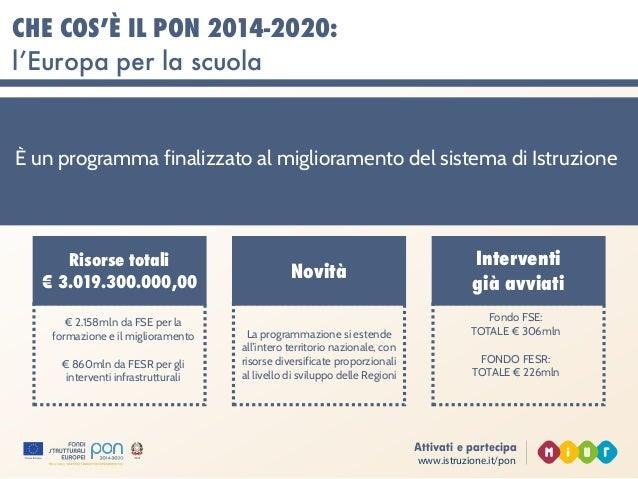 www.istruzione.it/pon Attivati e partecipa IL PON 2014-2020: come partecipare ai singoli avvisi 1 2 3 4 5 6 7 Il dirigente...