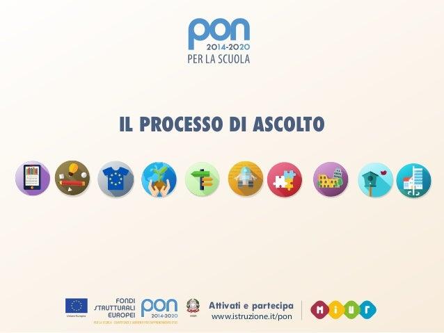 www.istruzione.it/pon Attivati e partecipa IL PROCESSO DI ASCOLTO: come funzionerà Raccolta on line di contributi brevi, b...