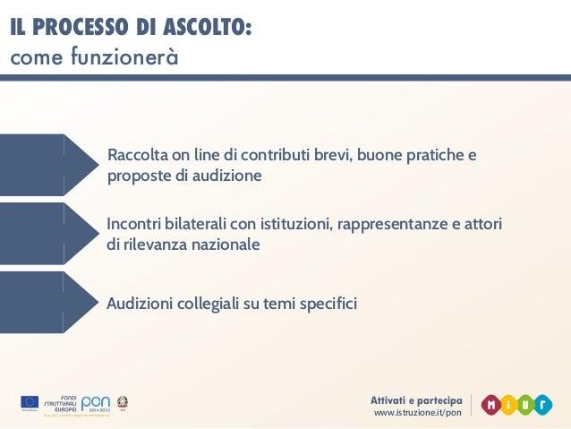 www.istruzione.it/pon Attivati e partecipa A completare i contenuti degli avvisi specifici e avvicinarli alle esigenze del...
