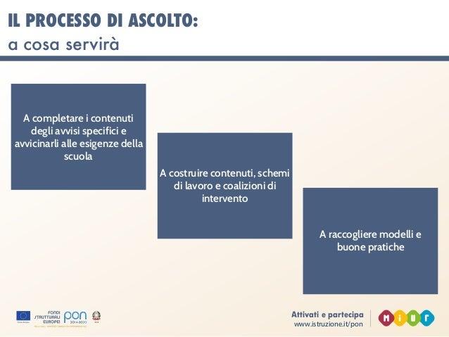 www.istruzione.it/pon Attivati e partecipa LE 10 AZIONI: il cronoprogramma COMPETENZE DI BASE 24/02 03/03 08/03 13/03 17/0...