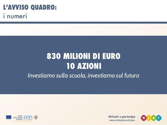 www.istruzione.it/pon Attivati e partecipa L'AVVISO QUADRO: i numeri 830 MILIONI DI EURO 10 AZIONI Investiamo sulla scuola...