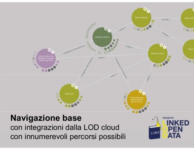 Navigazione base con integrazioni dalla LOD cloud con innumerevoli percorsi possibili