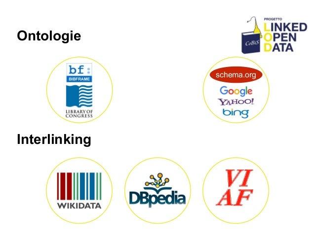 Ontologie Interlinking schema.org