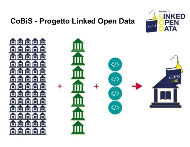 CoBiS - Progetto Linked Open Data