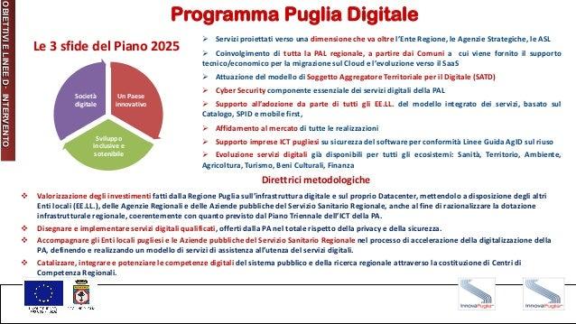 Programma Puglia Digitale Direttrici metodologiche OBIETTIVI E LINEE D ' INTERVENTO v Valorizzazione degli investimenti fa...