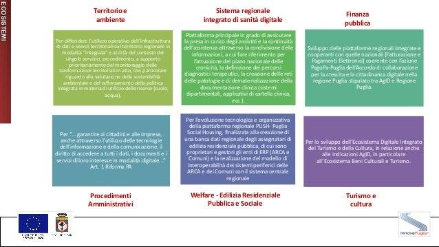 ECOSISTEMI Per diffondere l'utilizzo operativo dell'infrastruttura di dati e servizi territoriali sul territorio regionale...