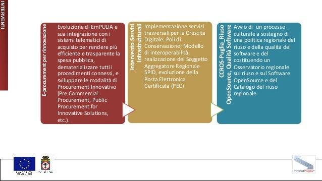 INTERVENTI E-procurement per rinnovazione Evoluzione di EmPULIA e sua integrazione con i sistemi telematici di acquisto pe...
