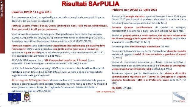 INTERVENTI Risultati SArPULIA Iniziative non DPCM 11 luglio 2018 Fornitura di energia elettrica a prezzo fisso per l'anno ...