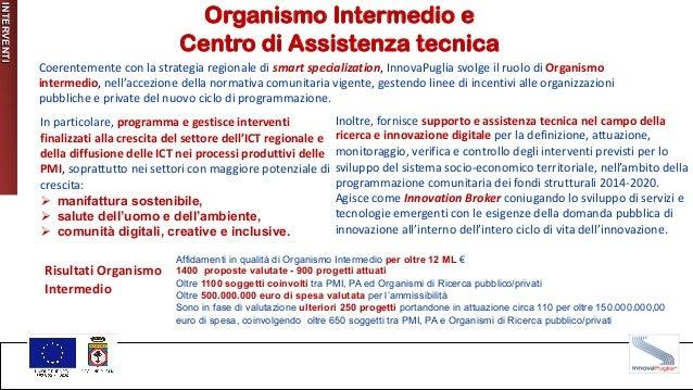 INTERVENTI Coerentemente con la strategia regionale di smart specialization, InnovaPuglia svolge il ruolo di Organismo int...