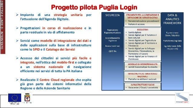 Progetto pilota Puglia Login OBIETTIVI E LINEE D ' INTERVENTO Ø Impianto di una strategia unitaria per l'attuazione dell'A...