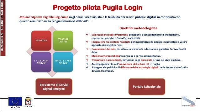 Progetto pilota Puglia Login Attuare l'Agenda Digitale Regionale migliorare l'accessibilità e la fruibilità dei servizi pu...