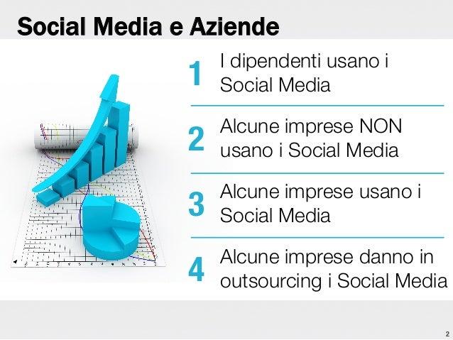 Una tool chain per la Social VA Slide 2