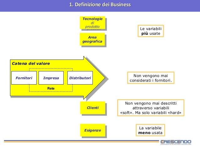 Borsa Italiana - Market Review 2011