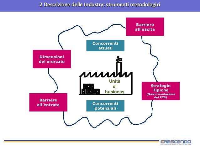 What is an 'Italian Derivatives Market - IDEM'