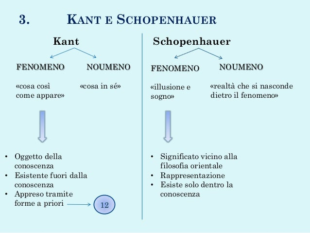 kant vs kierkegaard Kant vs kierkegaard essayconvoluted love of duty vs love of choice in their essays 'lectures on ethics - friendship' and 'works of.