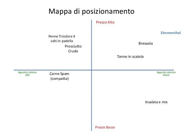 Esercitazione master piano di comunicazione simulato for Pianta di bosso prezzo