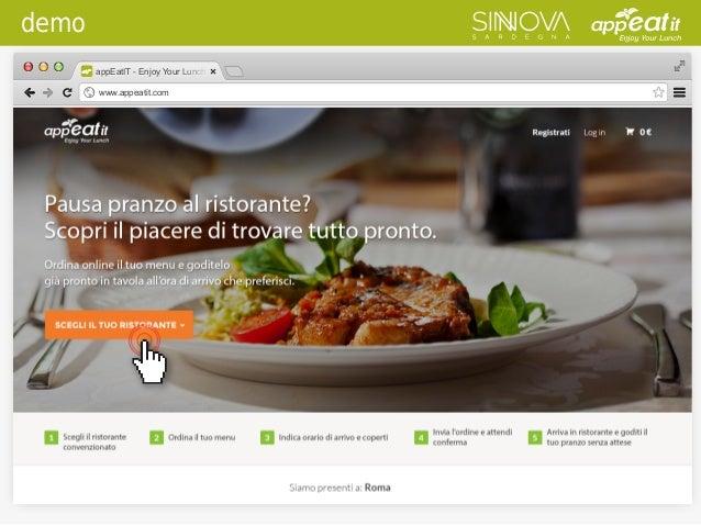 demo www.appeatit.comwww.appeatit.com appEatIT - Enjoy Your LunchappEatIT - Enjoy Your Lunch