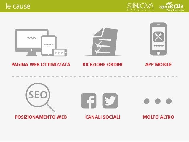 le cause PAGINA WEB OTTIMIZZATA RICEZIONE ORDINI APP MOBILE POSIZIONAMENTO WEB CANALI SOCIALI MOLTO ALTRO