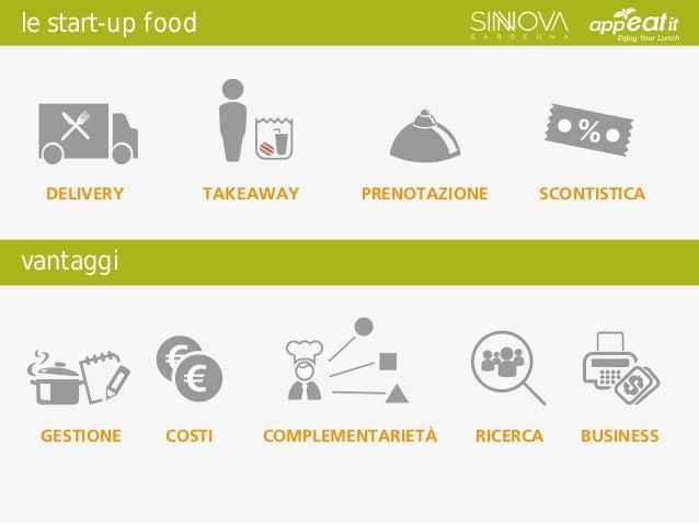 le start-up food DELIVERY TAKEAWAY PRENOTAZIONE SCONTISTICA GESTIONE COSTI RICERCA BUSINESSCOMPLEMENTARIETÀ vantaggi € €