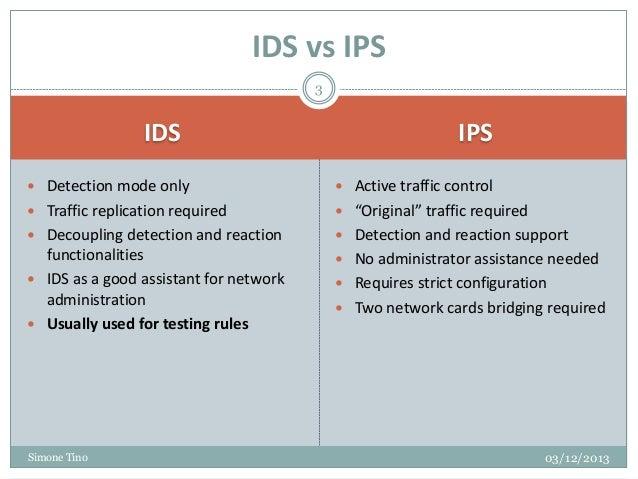 Snort IPS