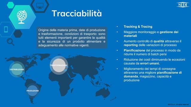 DISTRIBUZIONE TRASFORMAZIONE PRODUZIONE • Tracking & Tracing • Maggiore monitoraggio e gestione dei materiali • Aumento co...