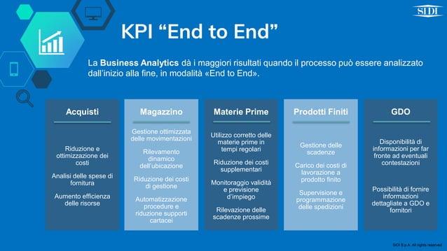 """KPI """"End to End"""" Acquisti Riduzione e ottimizzazione dei costi Analisi delle spese di fornitura Aumento efficienza delle r..."""