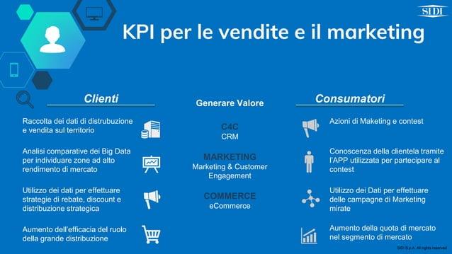 KPI per le vendite e il marketing Clienti ConsumatoriGenerare Valore Azioni di Maketing e contest Conoscenza della cliente...