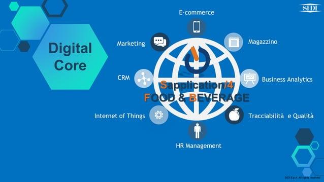 Magazzino Tracciabilità e Qualità Marketing Internet of Things CRM Sapplication/4 FOOD & BEVERAGE HR Management E-commerce...
