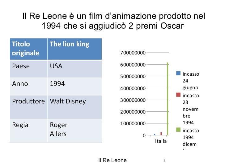Presentazione Eleonora Poli Slide 2