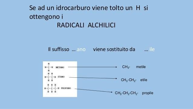 REGOLE DA SEGUIRE PER ATTRIBUIRE IL NOME AD UN ALCANO: Si individua la catena con il maggior numero di atomi di Carbonio L...