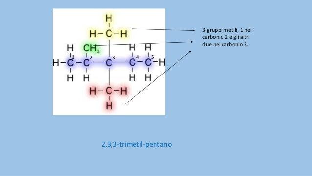 5-(1-etilpropil) nonano