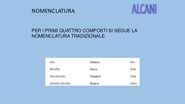 DAL QUINTO COMPOSTO SI SEGUE LA NOMENCLATURA IUPAC CHE ASSEGNA IL PREFISSO GRECO CHE INDICA IL NUMERO DI ATOMI DI CARBONIO...