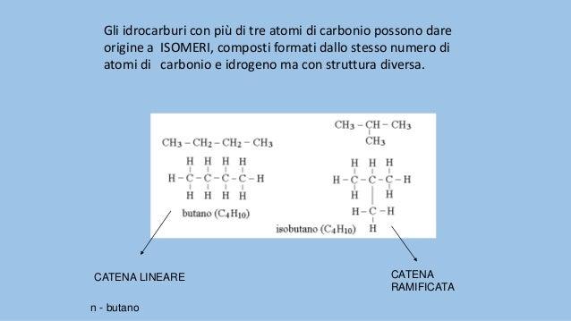 Idrocarburi Alcani