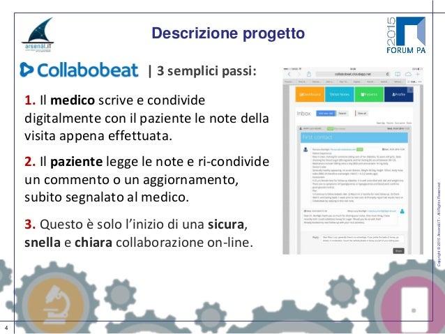 CollaboBeat Slide 3